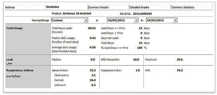 big-data-ResScan-statistik-ResMed